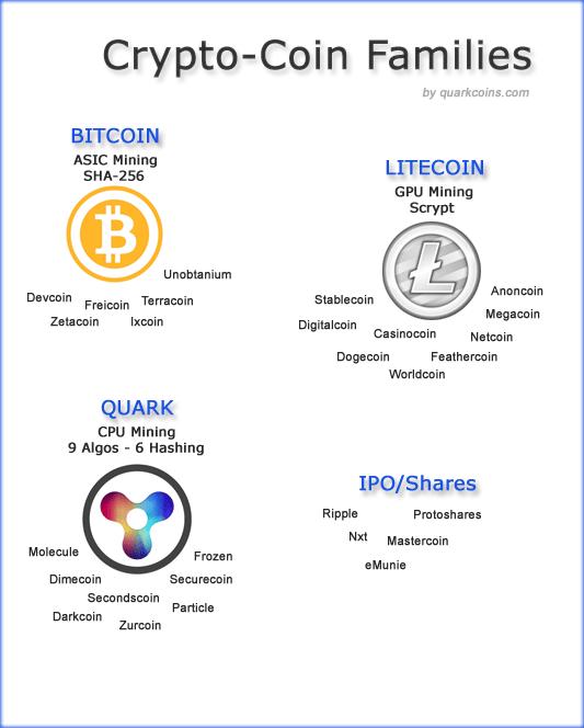 bitcoin mmm indonesia